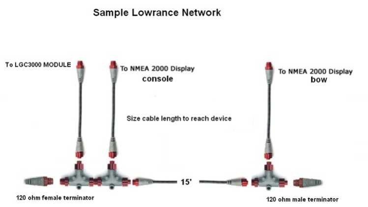 lowrance help topics networking diagrams troubleshooting this diagram below shows the network bus configured for networking 2 lms or lcx units to one gps module